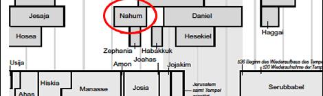 NAHUM | Zerstörung Ninives