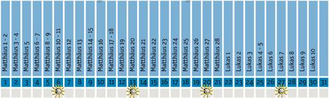 Zeitstrahl 2014 April