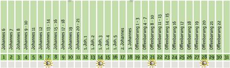 Zeitstrahl 2014 September